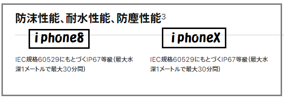 iphone8 iphoneX防水機能 比較