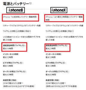iphone8 iphoneXバッテリー比較