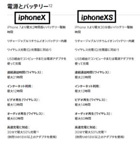 iphoneX iphoneXS バッテリー 比較