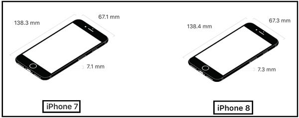 iphone7 8 サイズ比較画像